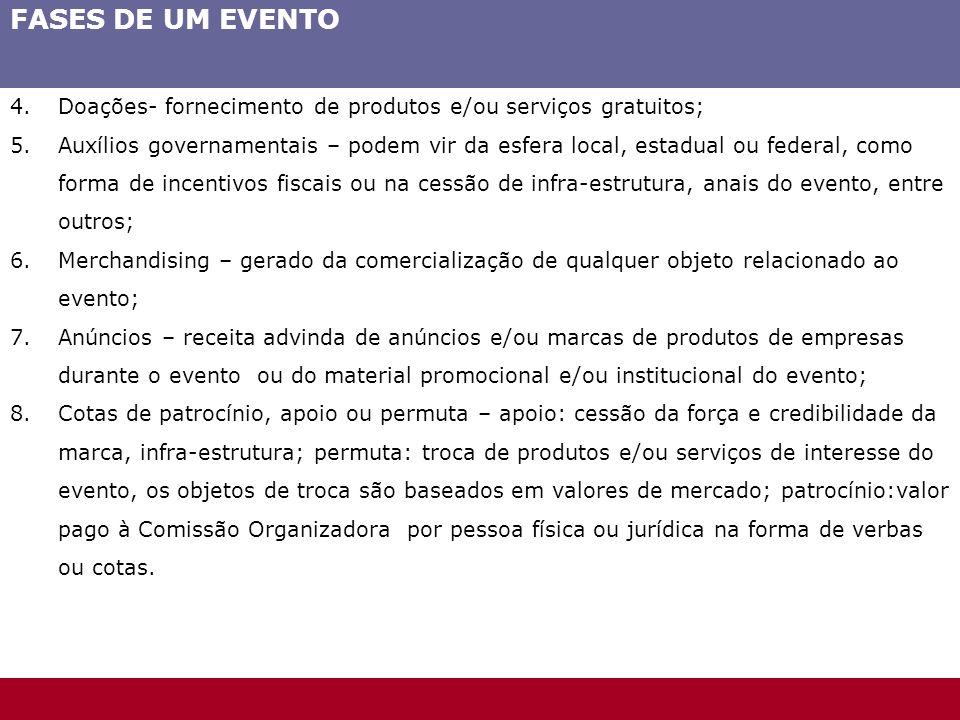 FASES DE UM EVENTO Doações- fornecimento de produtos e/ou serviços gratuitos;