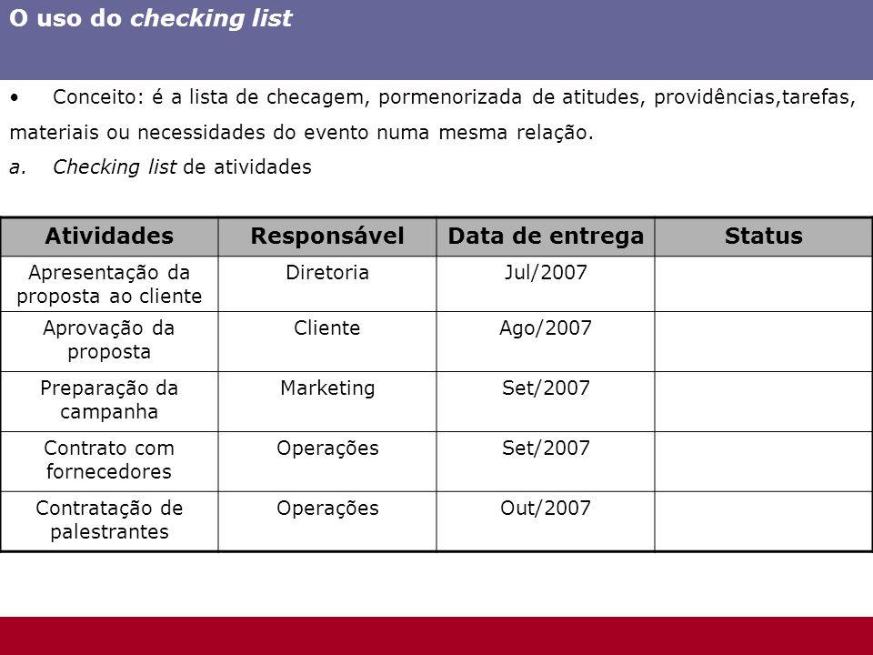 O uso do checking list Atividades Responsável Data de entrega Status