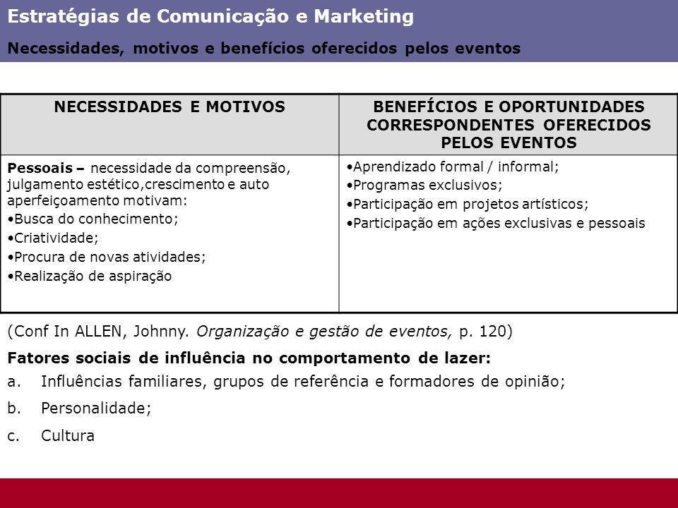 Estratégias de Comunicação e Marketing