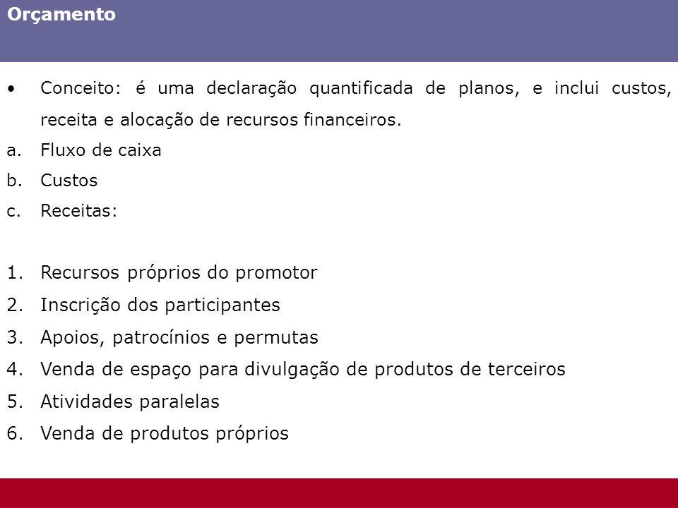 Recursos próprios do promotor Inscrição dos participantes