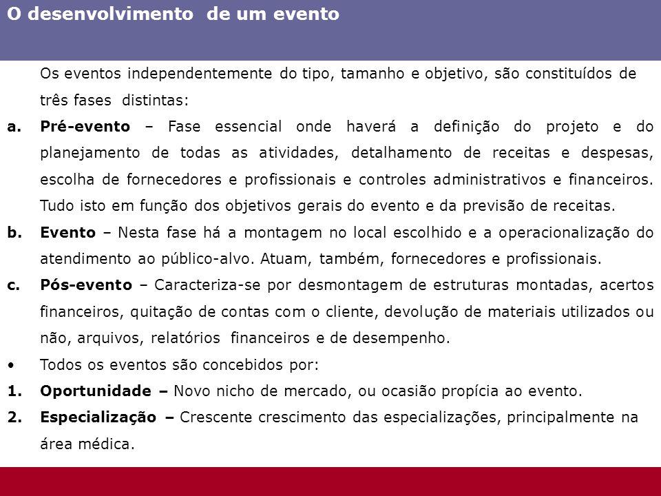 O desenvolvimento de um evento