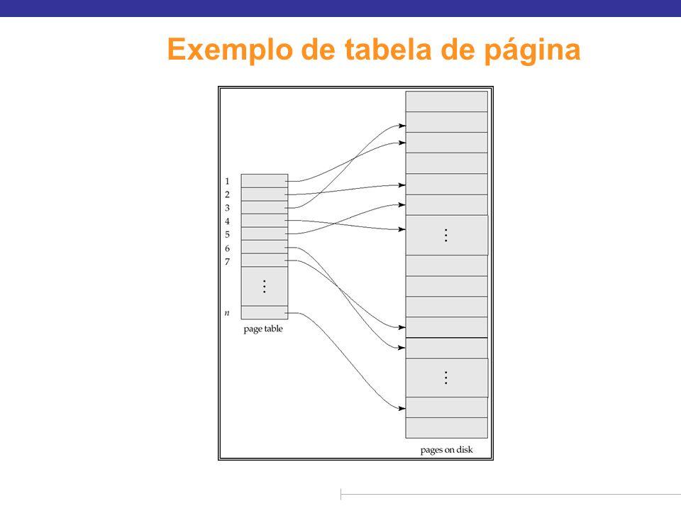 Exemplo de tabela de página