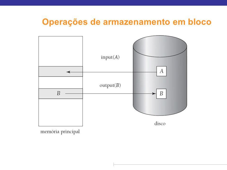 Operações de armazenamento em bloco