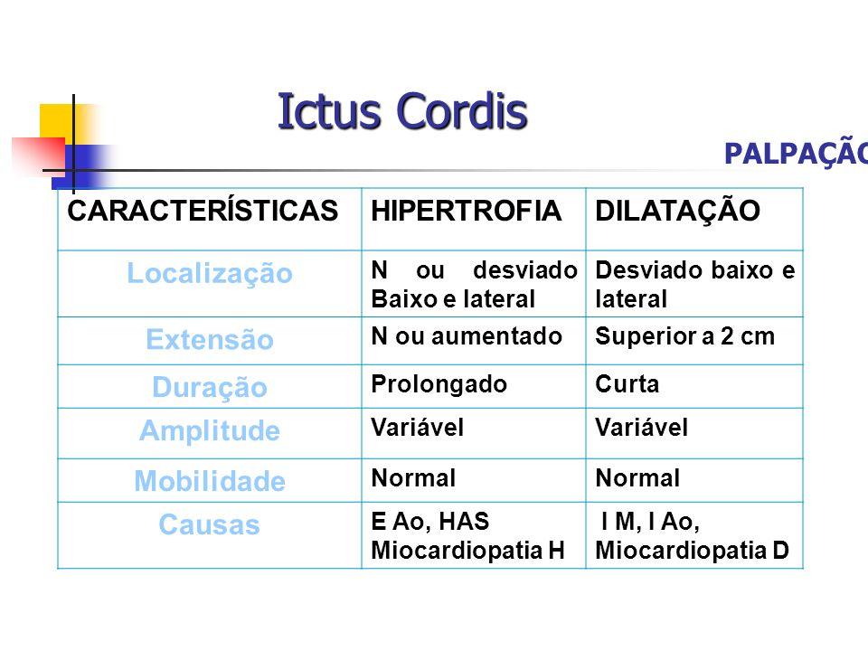 Ictus Cordis PALPAÇÃO CARACTERÍSTICAS HIPERTROFIA DILATAÇÃO