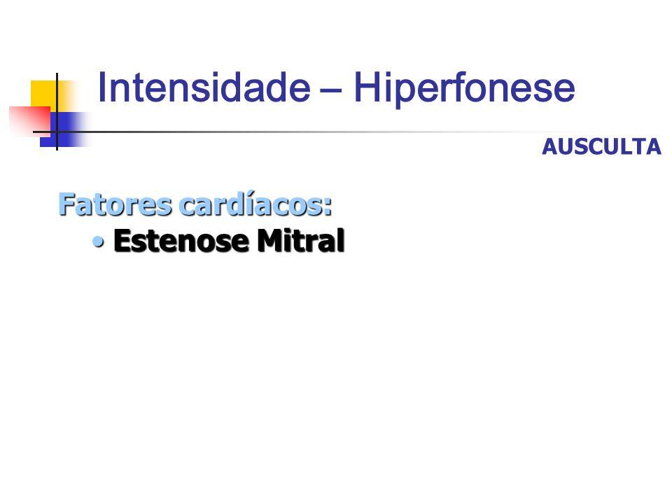 Intensidade – Hiperfonese