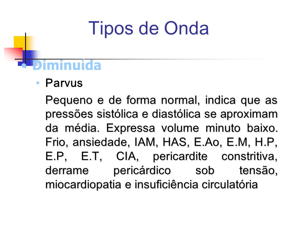 Tipos de Onda Diminuída Parvus