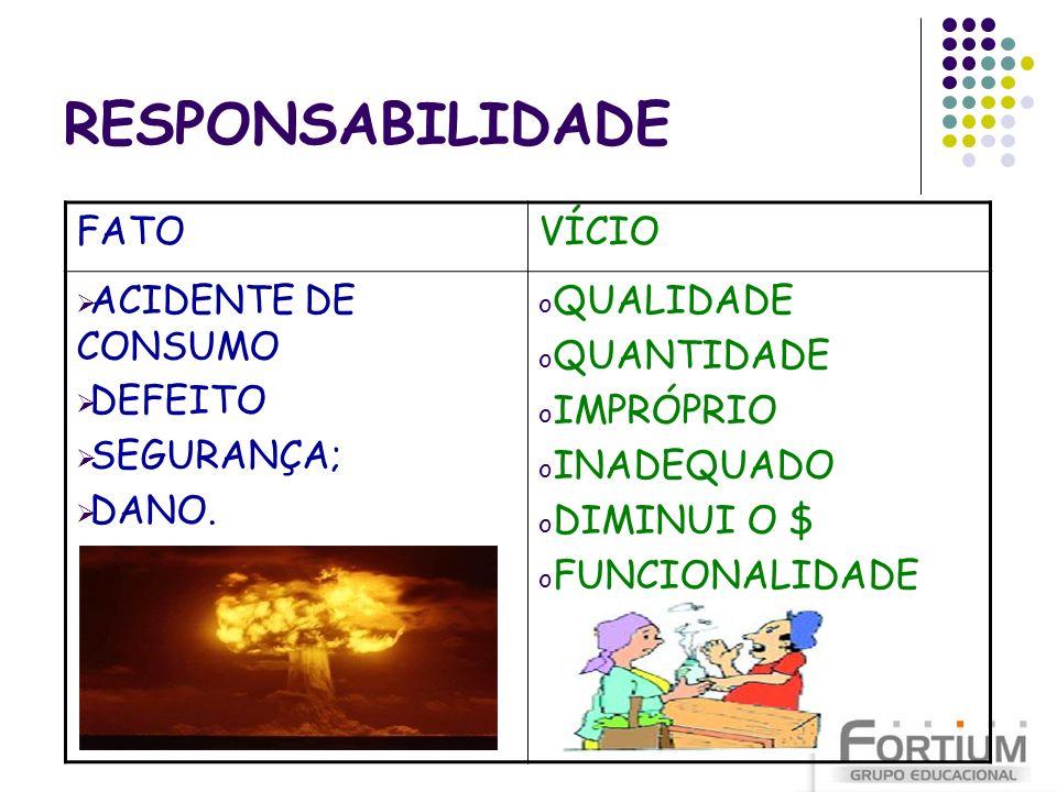 RESPONSABILIDADE FATO VÍCIO ACIDENTE DE CONSUMO DEFEITO SEGURANÇA;