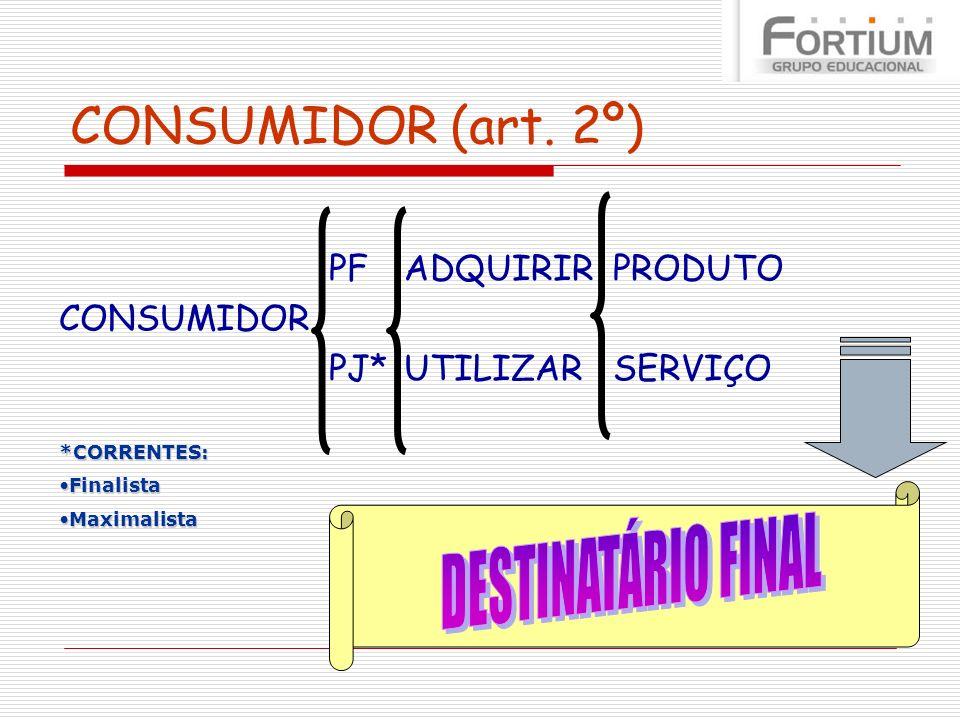CONSUMIDOR (art. 2º) DESTINATÁRIO FINAL PF ADQUIRIR PRODUTO CONSUMIDOR