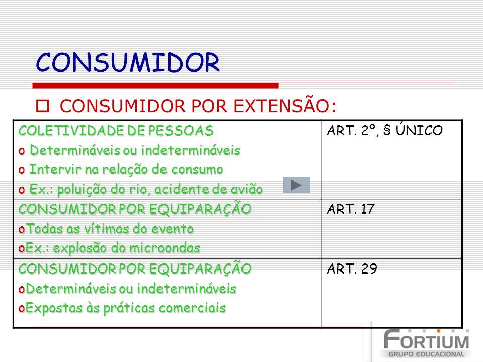 CONSUMIDOR CONSUMIDOR POR EXTENSÃO: COLETIVIDADE DE PESSOAS