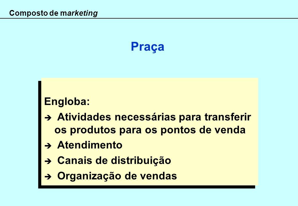 Composto de marketing Praça. Engloba: Atividades necessárias para transferir os produtos para os pontos de venda.