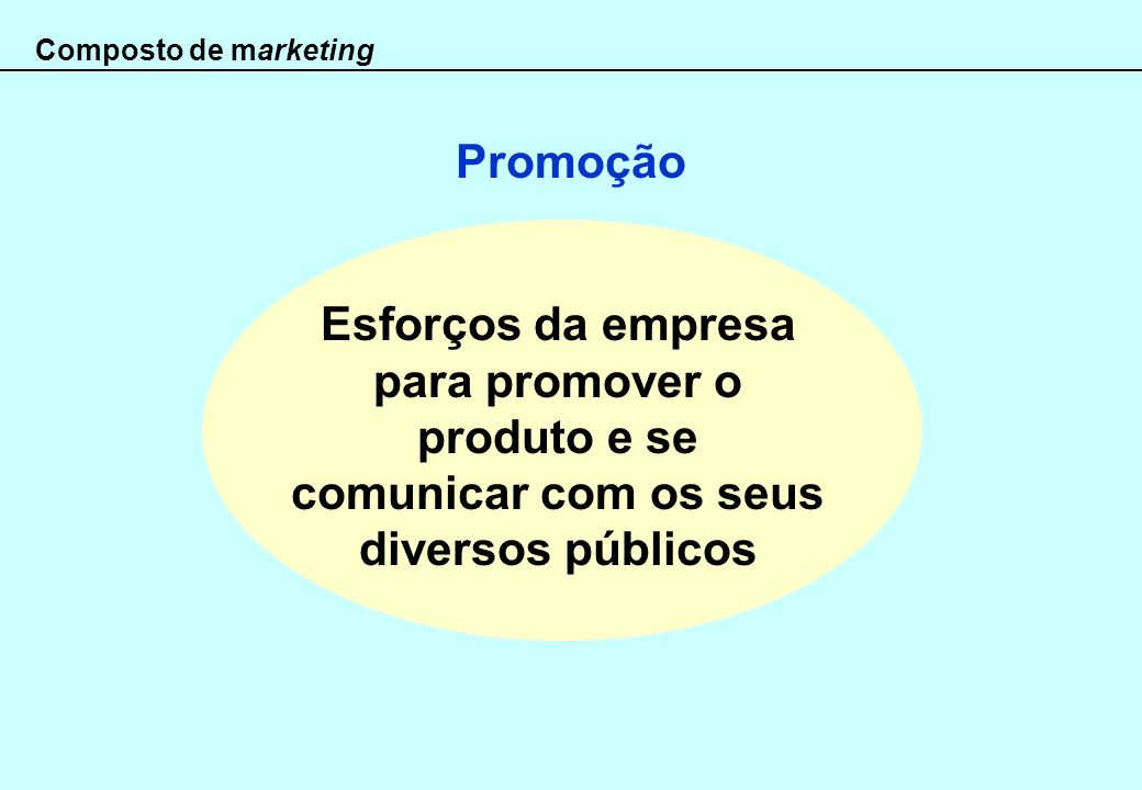 Composto de marketing Promoção.