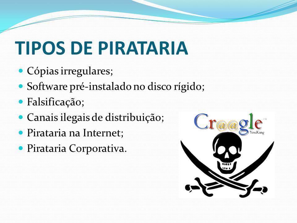 TIPOS DE PIRATARIA Cópias irregulares;