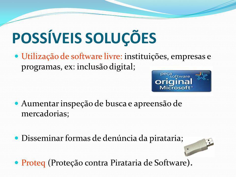 POSSÍVEIS SOLUÇÕES Utilização de software livre: instituições, empresas e programas, ex: inclusão digital;
