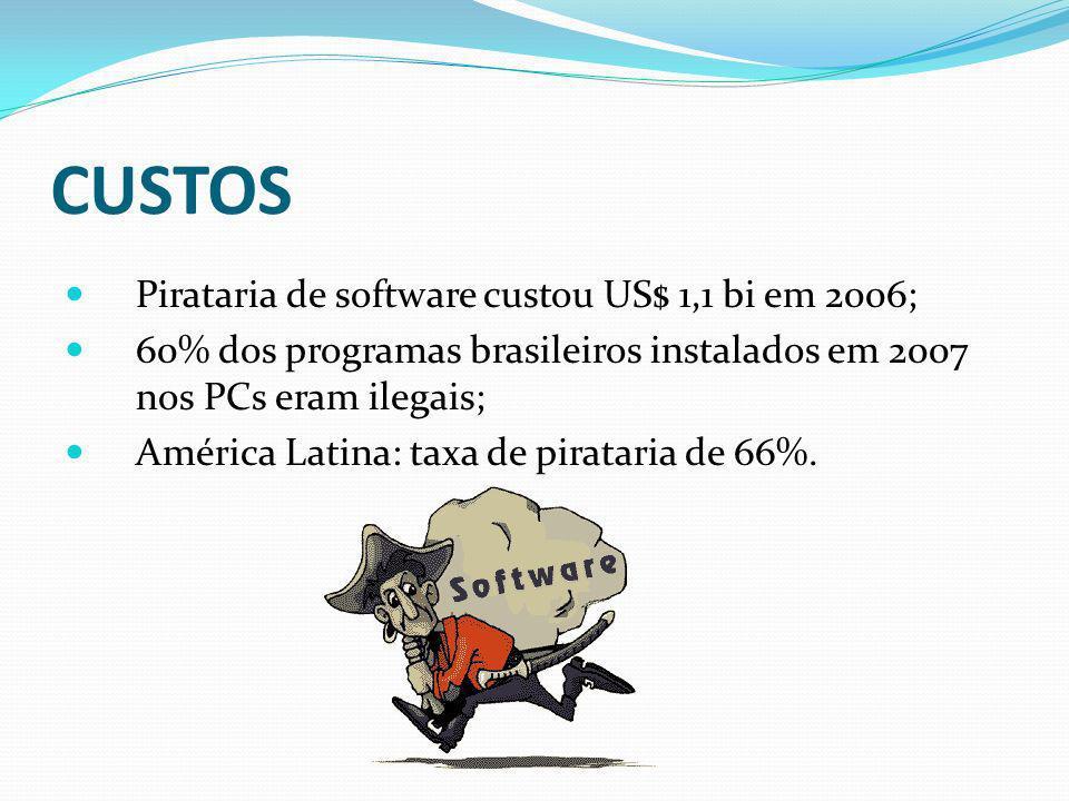 CUSTOS Pirataria de software custou US$ 1,1 bi em 2006;