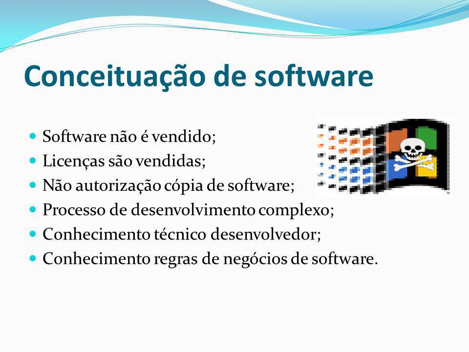 Conceituação de software
