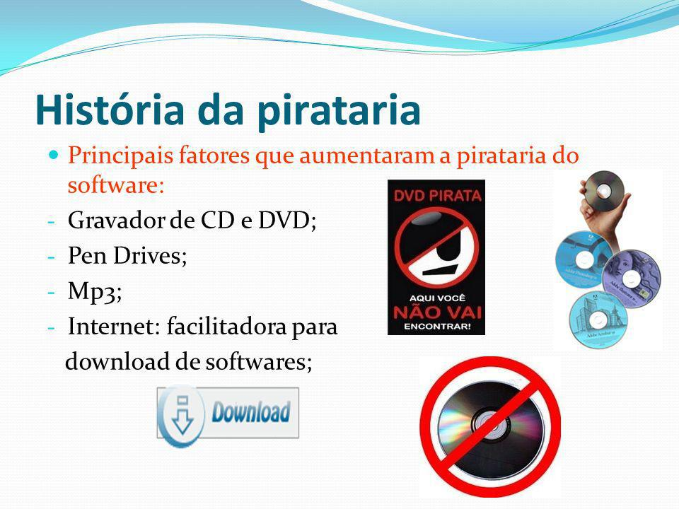 História da pirataria Principais fatores que aumentaram a pirataria do software: Gravador de CD e DVD;
