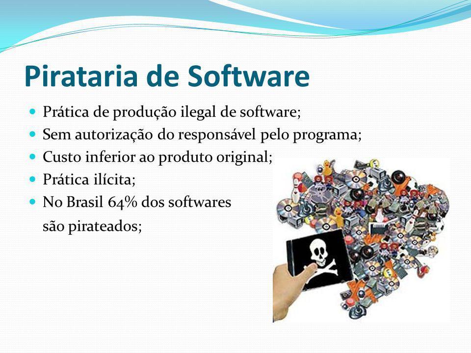 Pirataria de Software Prática de produção ilegal de software;