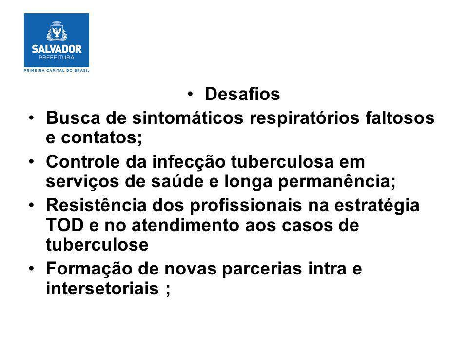 Desafios Busca de sintomáticos respiratórios faltosos e contatos; Controle da infecção tuberculosa em serviços de saúde e longa permanência;