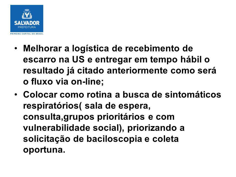 Melhorar a logística de recebimento de escarro na US e entregar em tempo hábil o resultado já citado anteriormente como será o fluxo via on-line;