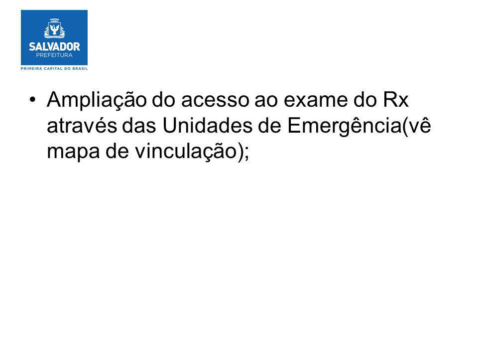 Ampliação do acesso ao exame do Rx através das Unidades de Emergência(vê mapa de vinculação);