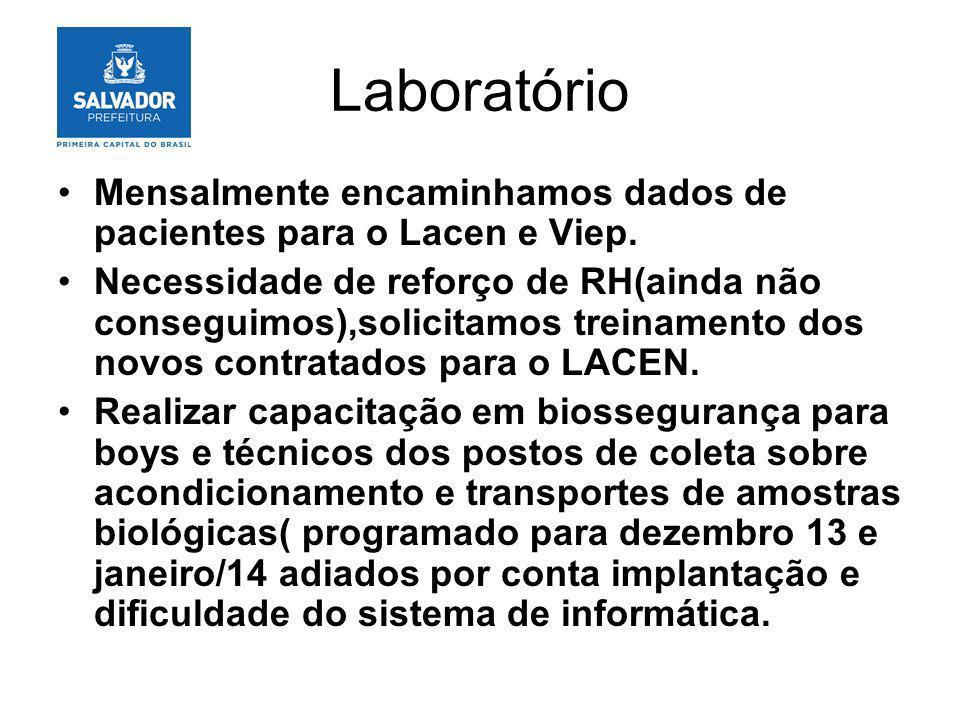 Laboratório Mensalmente encaminhamos dados de pacientes para o Lacen e Viep.
