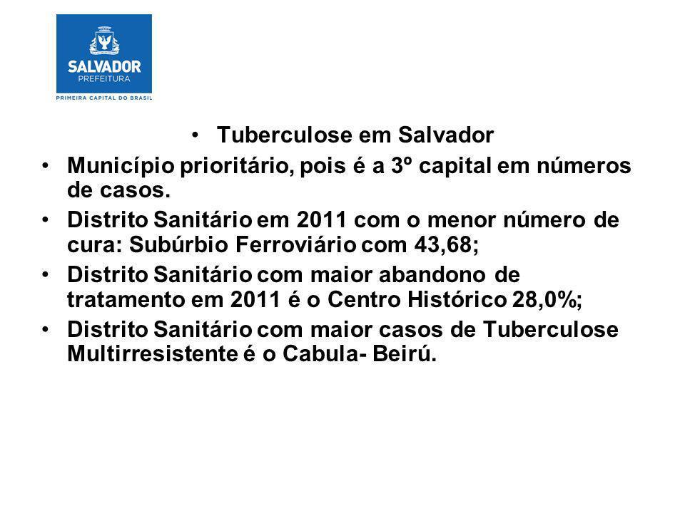Tuberculose em Salvador