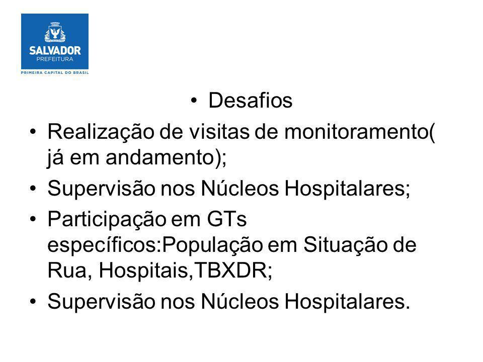Desafios Realização de visitas de monitoramento( já em andamento); Supervisão nos Núcleos Hospitalares;