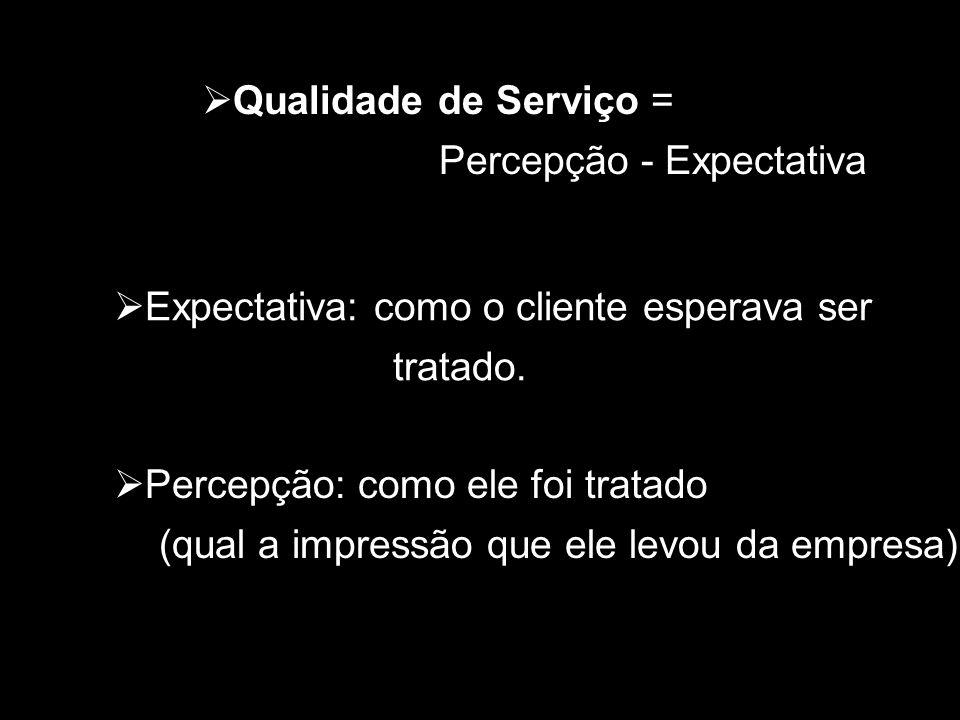 Qualidade de Serviço = Percepção - Expectativa. Expectativa: como o cliente esperava ser. tratado.