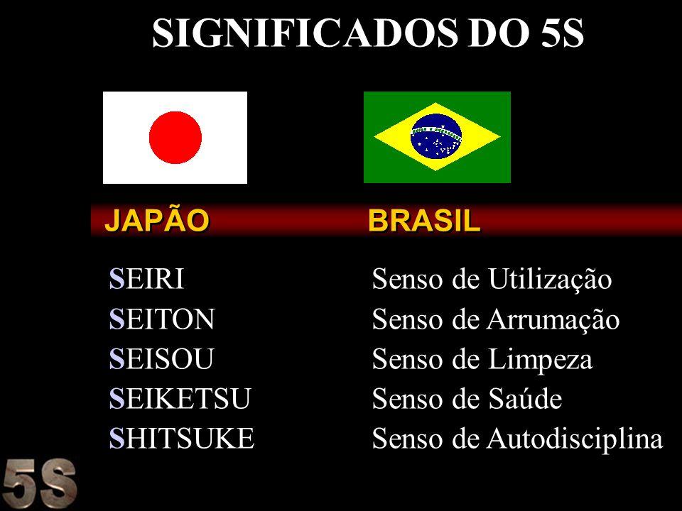SIGNIFICADOS DO 5S JAPÃO BRASIL SEIRI Senso de Utilização