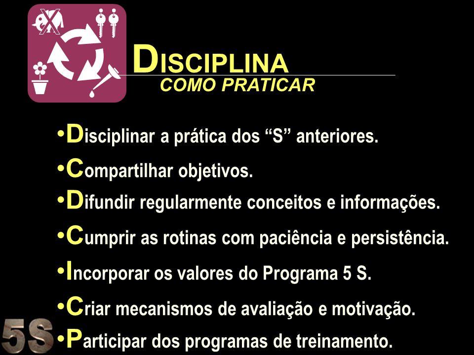 DISCIPLINA Disciplinar a prática dos S anteriores.