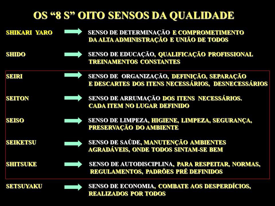OS 8 S OITO SENSOS DA QUALIDADE