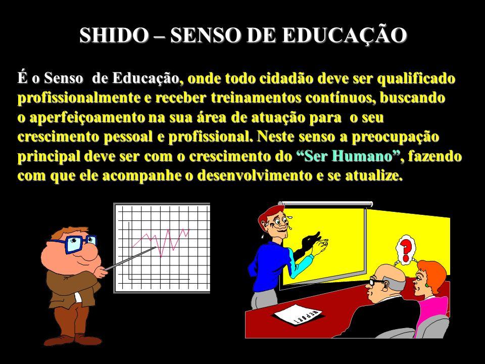 SHIDO – SENSO DE EDUCAÇÃO