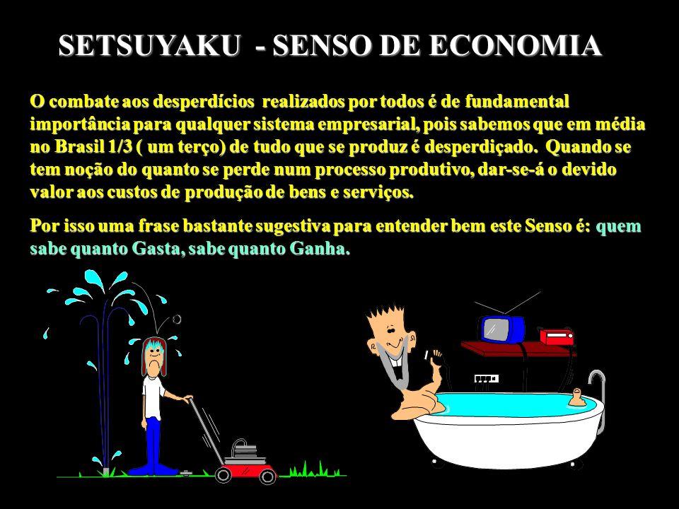SETSUYAKU - SENSO DE ECONOMIA