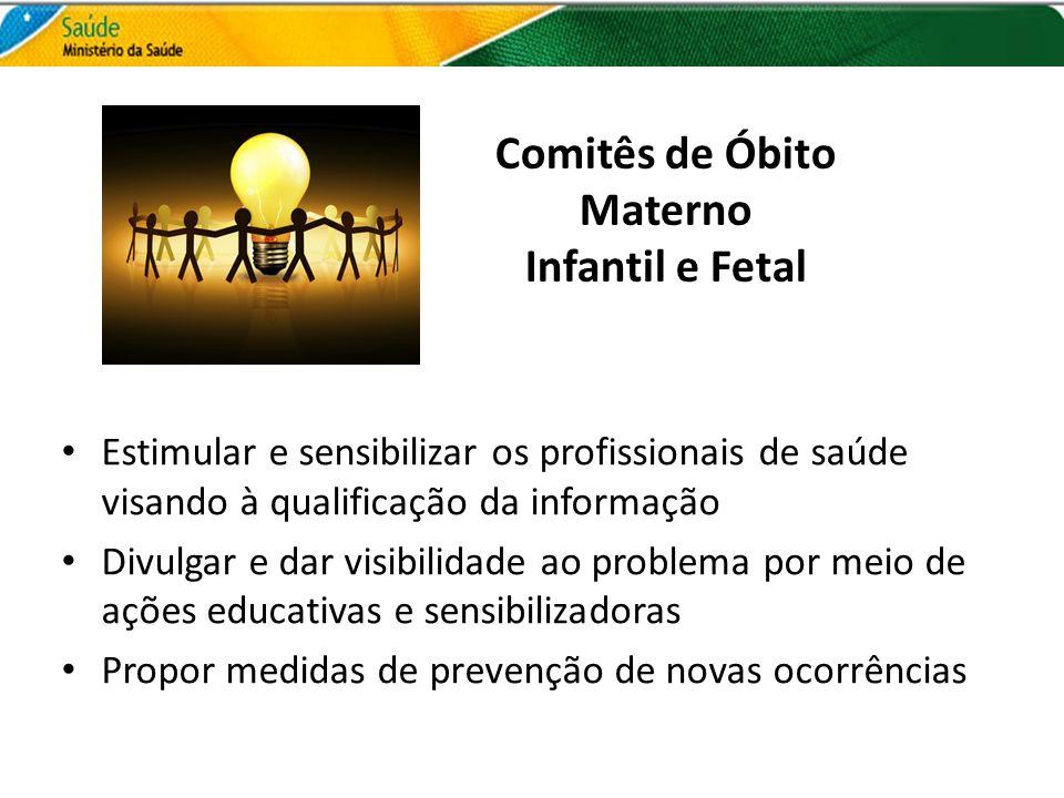 Comitês de Óbito Materno Infantil e Fetal