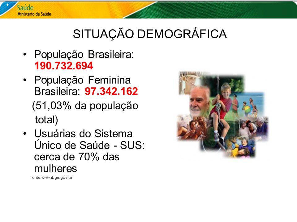SITUAÇÃO DEMOGRÁFICA População Brasileira: 190.732.694