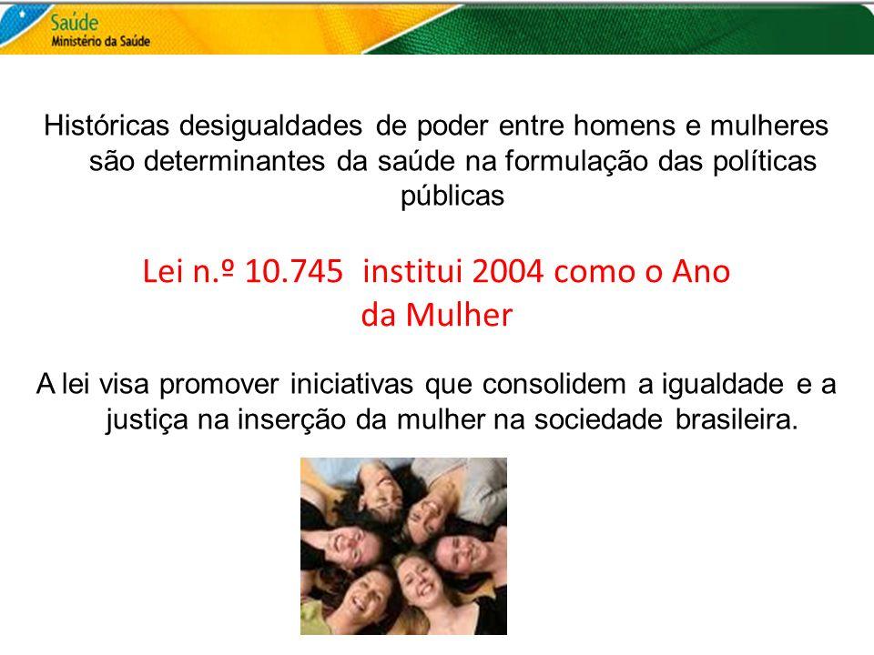 Lei n.º 10.745 institui 2004 como o Ano da Mulher