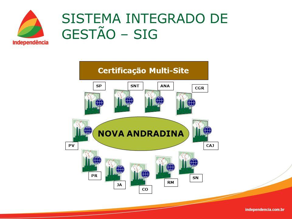 SISTEMA INTEGRADO DE GESTÃO – SIG