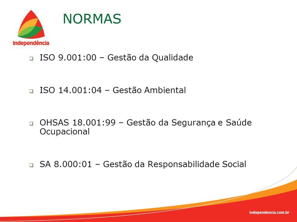 NORMAS ISO 9.001:00 – Gestão da Qualidade