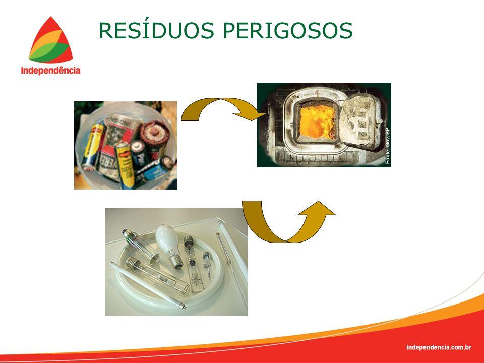 RESÍDUOS PERIGOSOS
