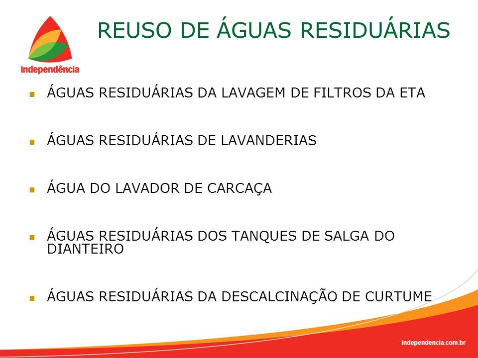 REUSO DE ÁGUAS RESIDUÁRIAS