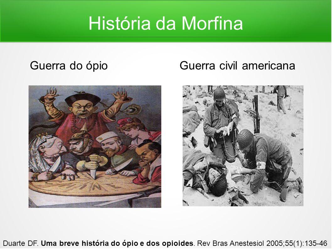 História da Morfina Guerra do ópio Guerra civil americana
