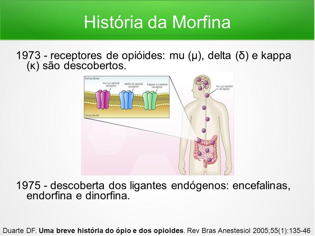 História da Morfina 1973 - receptores de opióides: mu (μ), delta (δ) e kappa (κ) são descobertos.