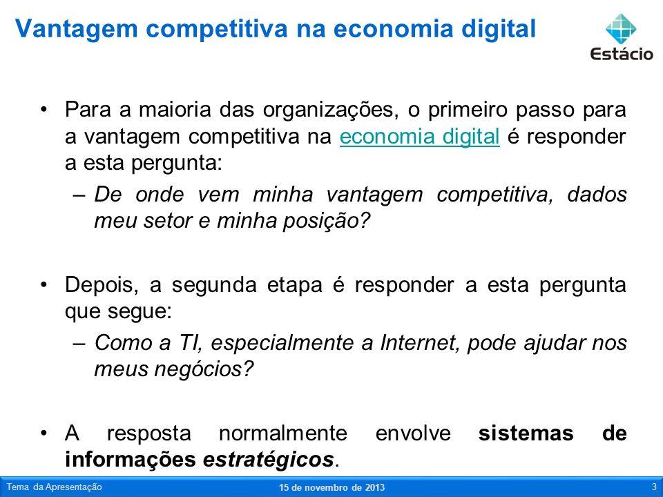 Vantagem competitiva na economia digital
