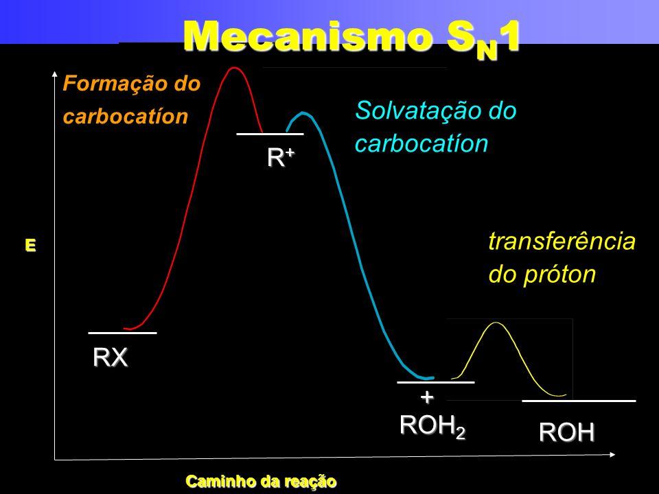 Mecanismo SN1 Solvatação do carbocatíon R+ transferência do próton RX