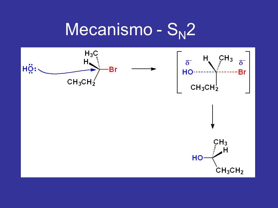 Mecanismo - SN2