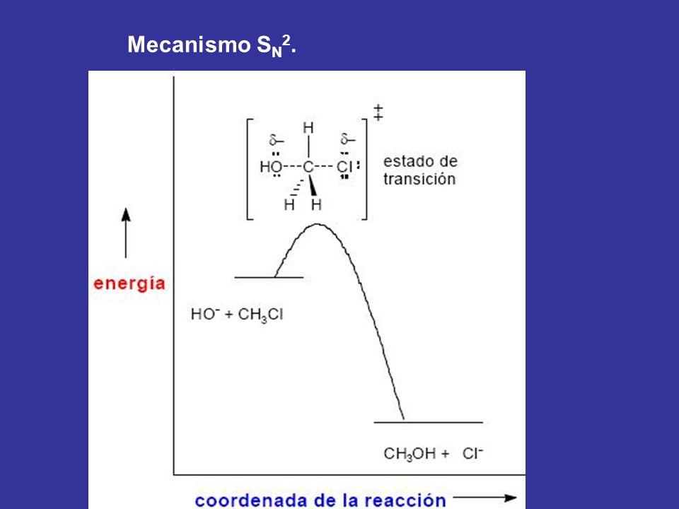 Mecanismo SN2.