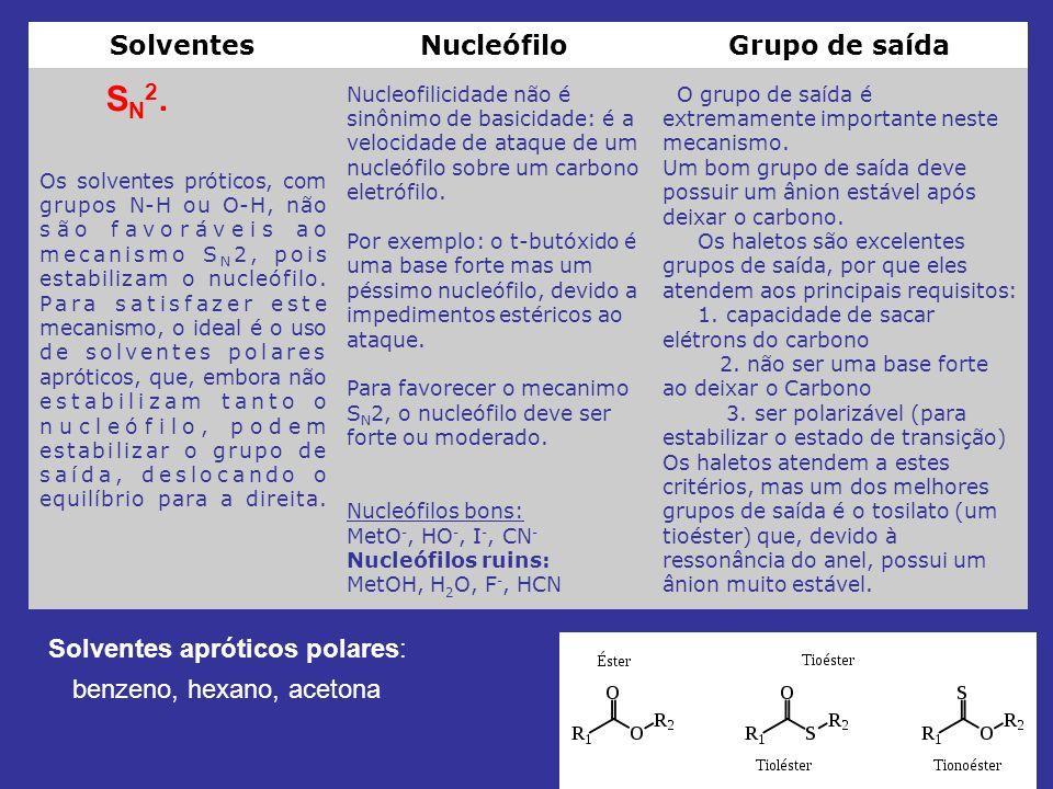 SN2. Solventes Nucleófilo Grupo de saída Solventes apróticos polares: