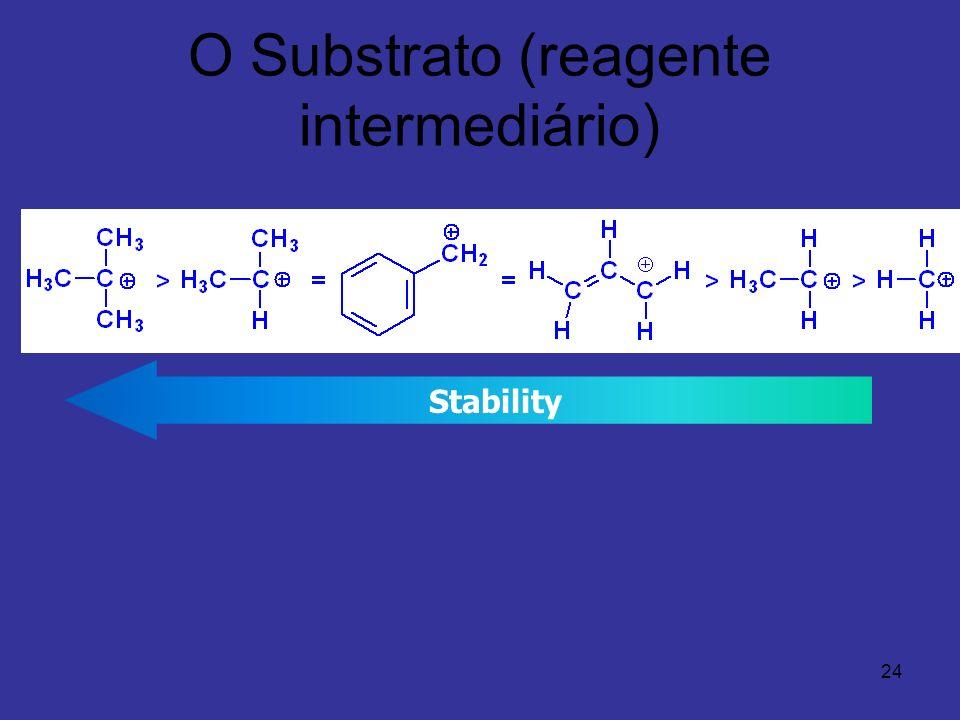 O Substrato (reagente intermediário)