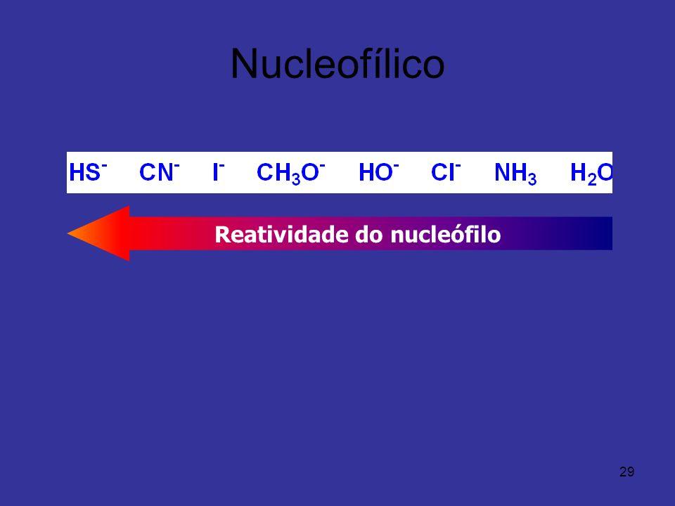 Reatividade do nucleófilo