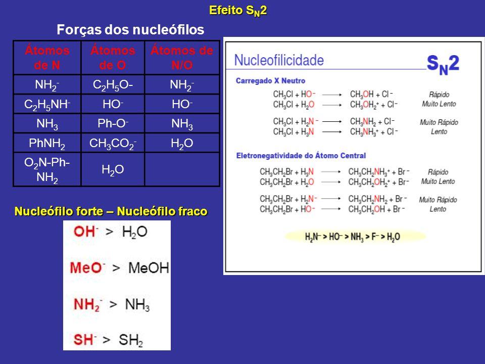Forças dos nucleófilos
